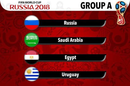 Dự đoán thế trận bảng A ở World Cup 2018